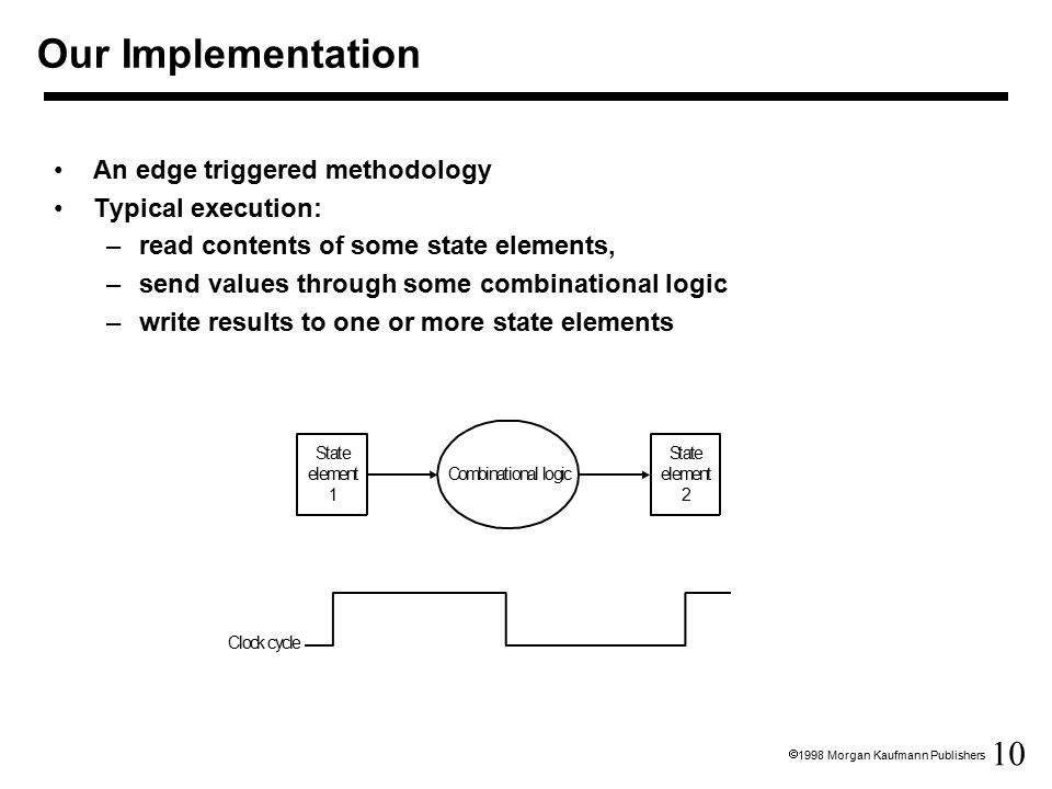10  1998 Morgan Kaufmann Publishers Our Implementation An edge triggered methodology Typical execution: –read contents of some state elements, –send values through some combinational logic –write results to one or more state elements Clock cycle State element 1 Combinational logic State element 2