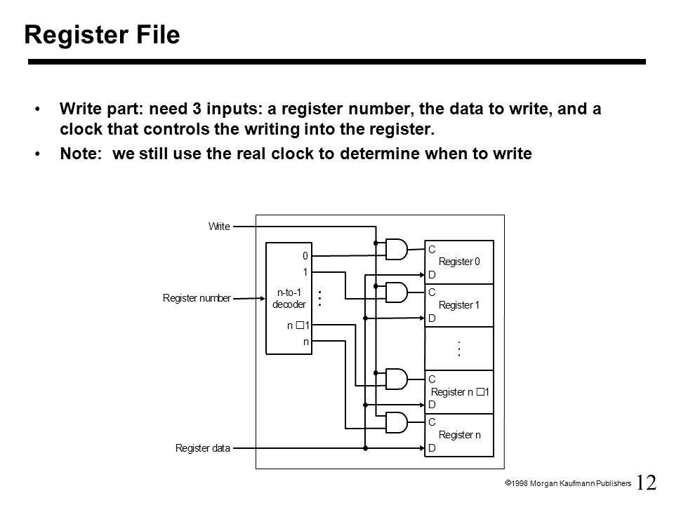 12  1998 Morgan Kaufmann Publishers Register File Write part: need 3 inputs: a register number, the data to write, and a clock that controls the writing into the register.