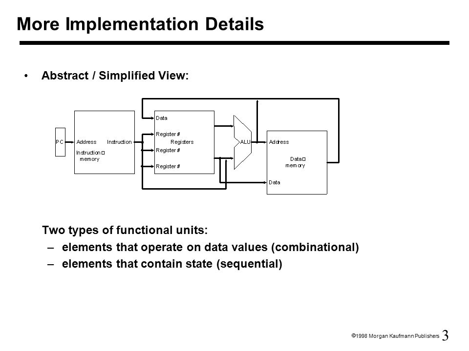 3  1998 Morgan Kaufmann Publishers Abstract / Simplified View: Two types of functional units: –elements that operate on data values (combinational) –elements that contain state (sequential) More Implementation Details