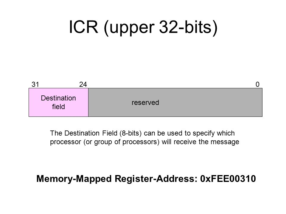 ICR (upper 32-bits) reserved Destination field Memory-Mapped Register-Address: 0xFEE00310 The Destination Field (8-bits) can be used to specify which processor (or group of processors) will receive the message