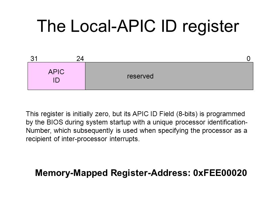The Local-APIC ID register reserved APIC ID Memory-Mapped Register-Address: 0xFEE00020 This register is initially zero, but its APIC ID Field (8-bits) is programmed by the BIOS during system startup with a unique processor identification- Number, which subsequently is used when specifying the processor as a recipient of inter-processor interrupts.