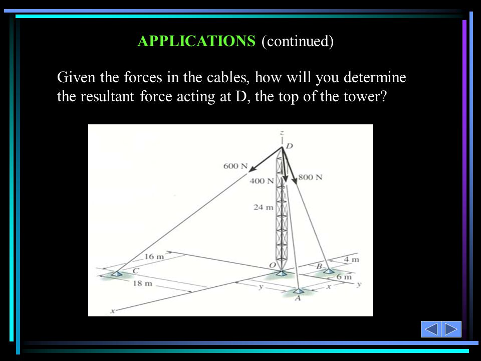 APPLICATIONS Many problems in real-life involve 3-Dimensional Space.
