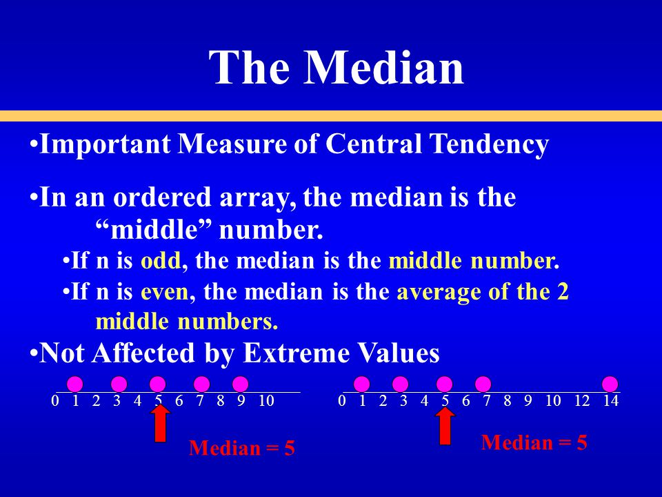 The Median Median = 5 Important Measure of Central Tendency In an ordered array, the median is the middle number.
