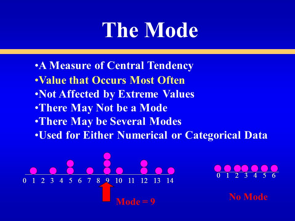 The Mode Mode = 9 A Measure of Central Tendency Value that Occurs Most Often Not Affected by Extreme Values There May Not be a Mode There May be Several Modes Used for Either Numerical or Categorical Data No Mode