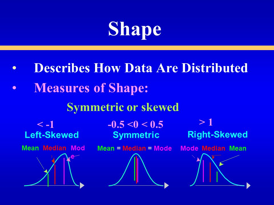 Shape Describes How Data Are Distributed Measures of Shape: Symmetric or skewed Right-Skewed Left-SkewedSymmetric Mean =Median =Mode Mean Median Mode Median Mean Mod e < -1 > <0 < 0.5