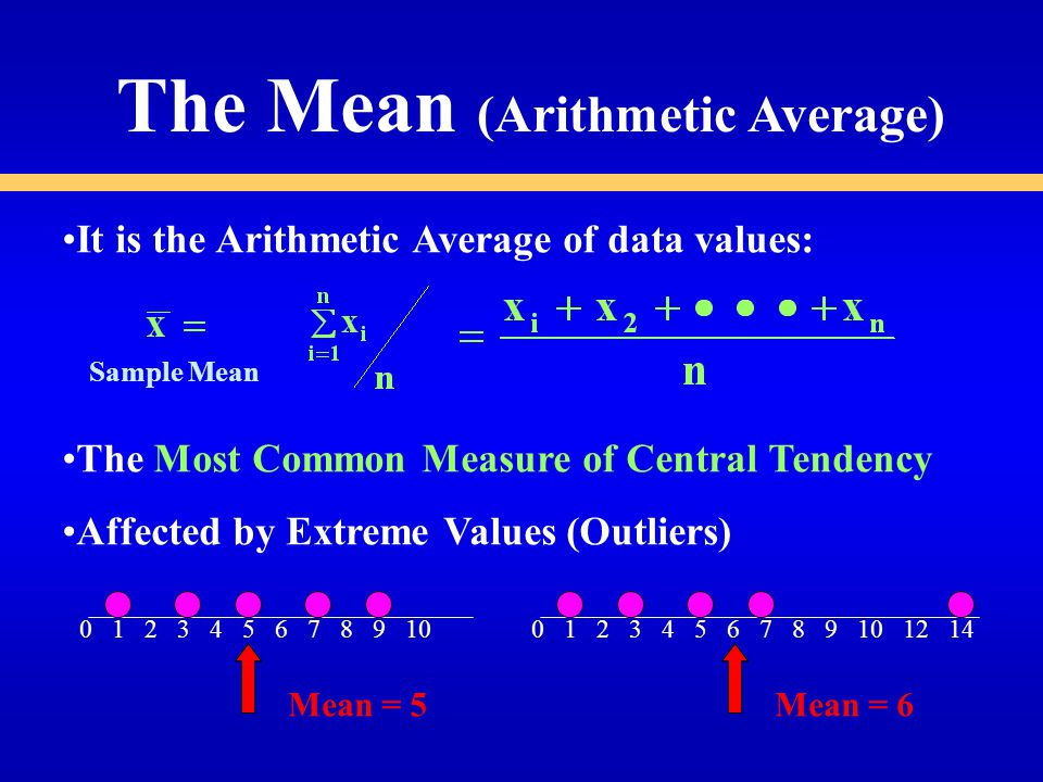 The Mean (Arithmetic Average) It is the Arithmetic Average of data values: The Most Common Measure of Central Tendency Affected by Extreme Values (Outliers) Mean = 5Mean = 6 Sample Mean