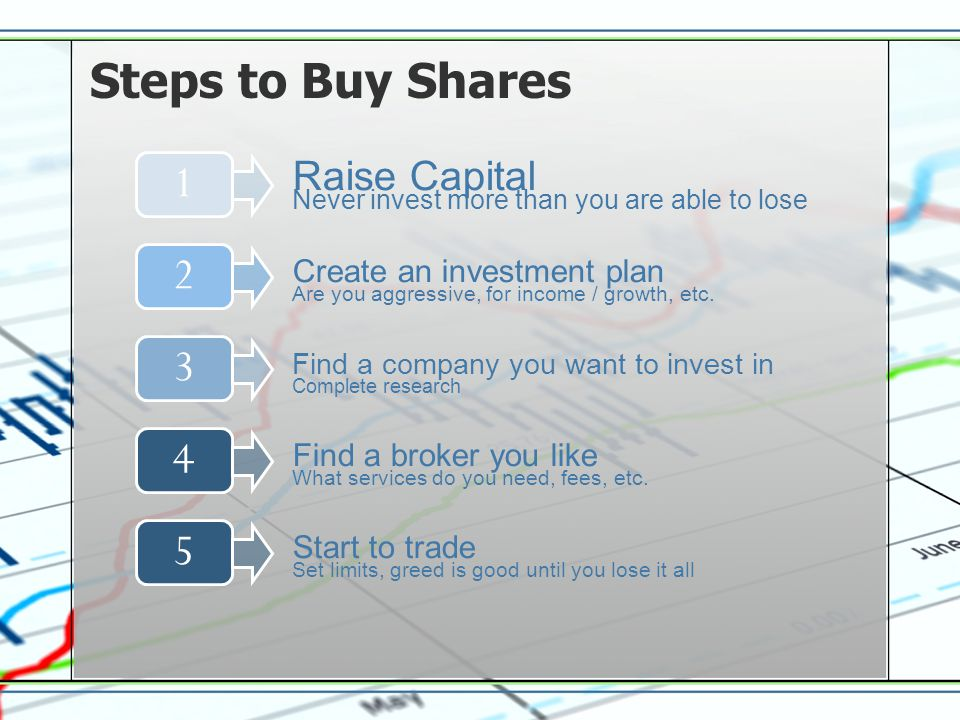 How to Purchase Shares