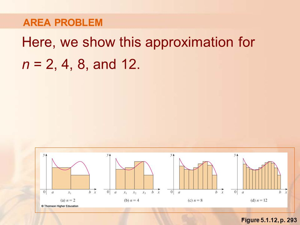 AREA PROBLEM Here, we show this approximation for n = 2, 4, 8, and 12. Figure , p. 293