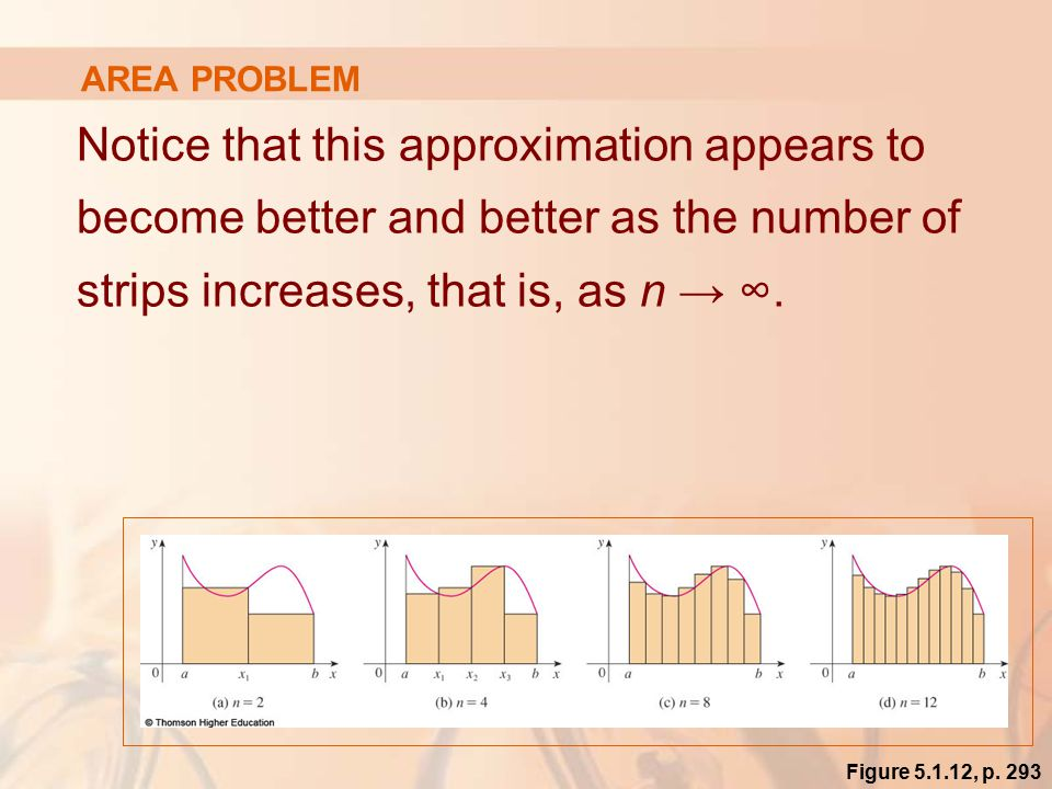 AREA PROBLEM Notice that this approximation appears to become better and better as the number of strips increases, that is, as n → ∞.