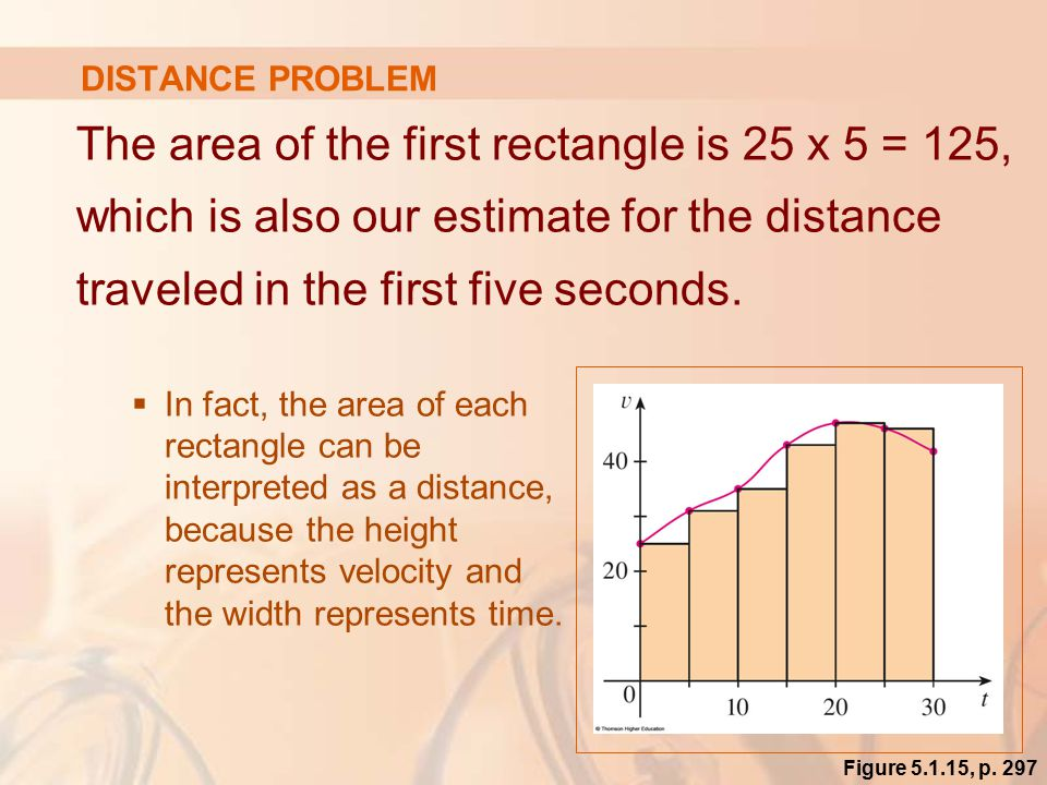 DISTANCE PROBLEM The area of the first rectangle is 25 x 5 = 125, which is also our estimate for the distance traveled in the first five seconds.