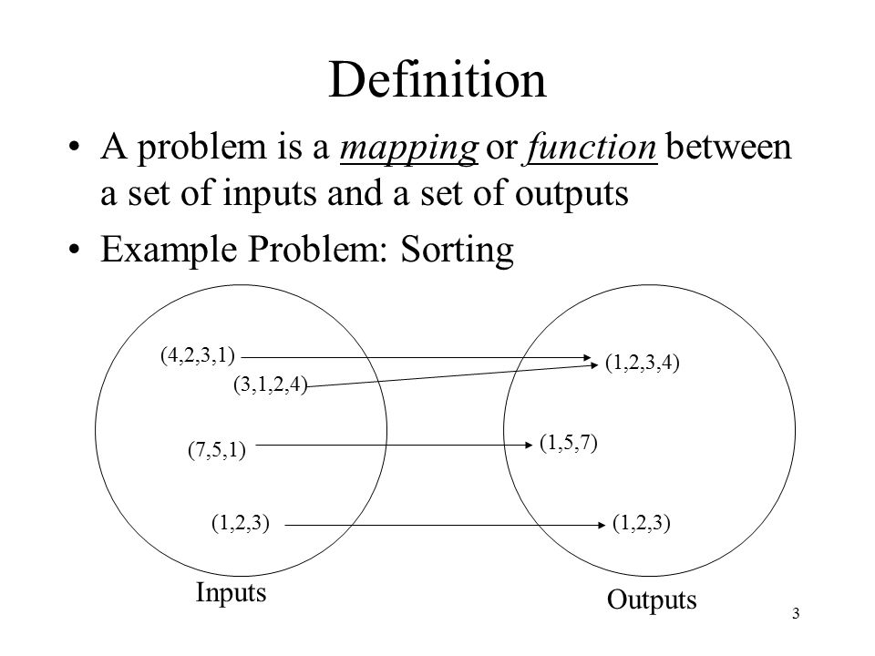 3 Inputs Outputs (4,2,3,1) (3,1,2,4) (7,5,1) (1,2,3) (1,2,3,4) (1,5,7) (1,2,3) Definition A problem is a mapping or function between a set of inputs and a set of outputs Example Problem: Sorting