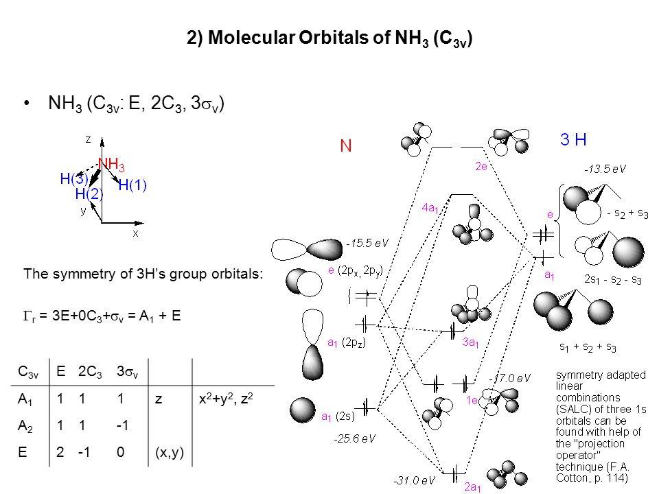 Molecular Orbital Diagram For Formic Acid Circuit Diagram Symbols
