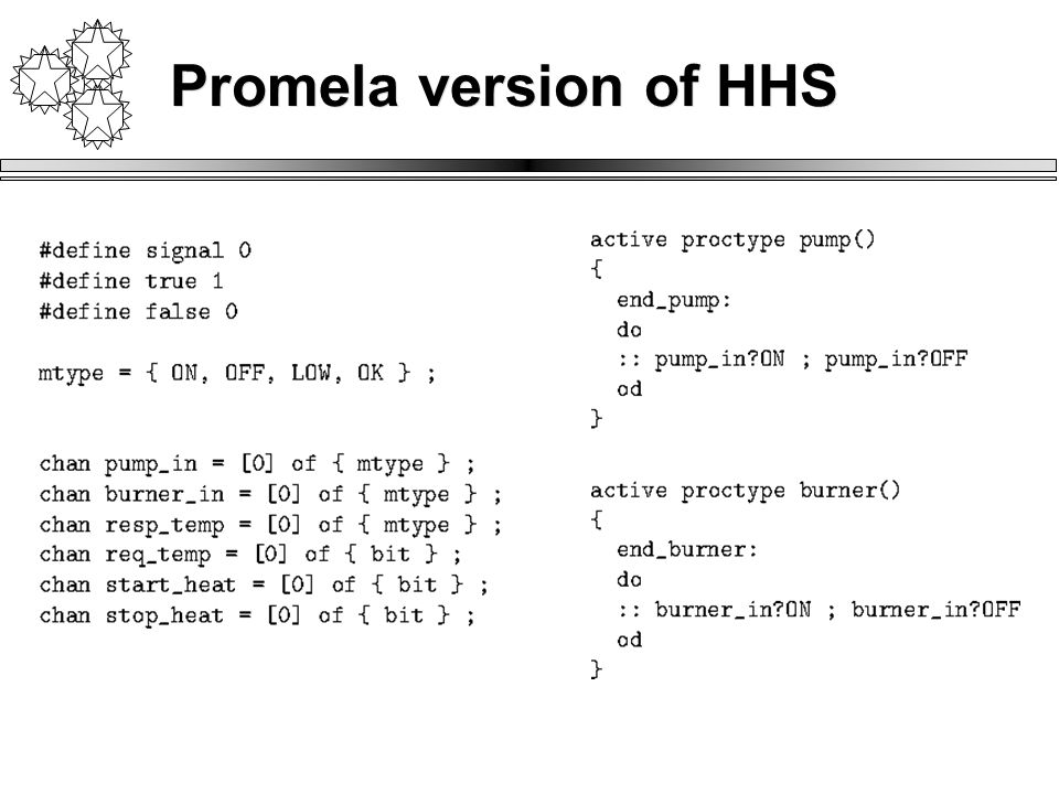 Promela version of HHS