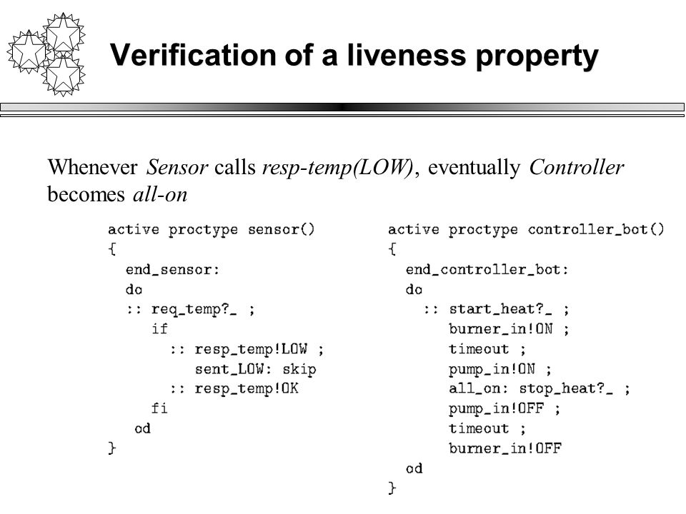 Verification of a liveness property Whenever Sensor calls resp-temp(LOW), eventually Controller becomes all-on