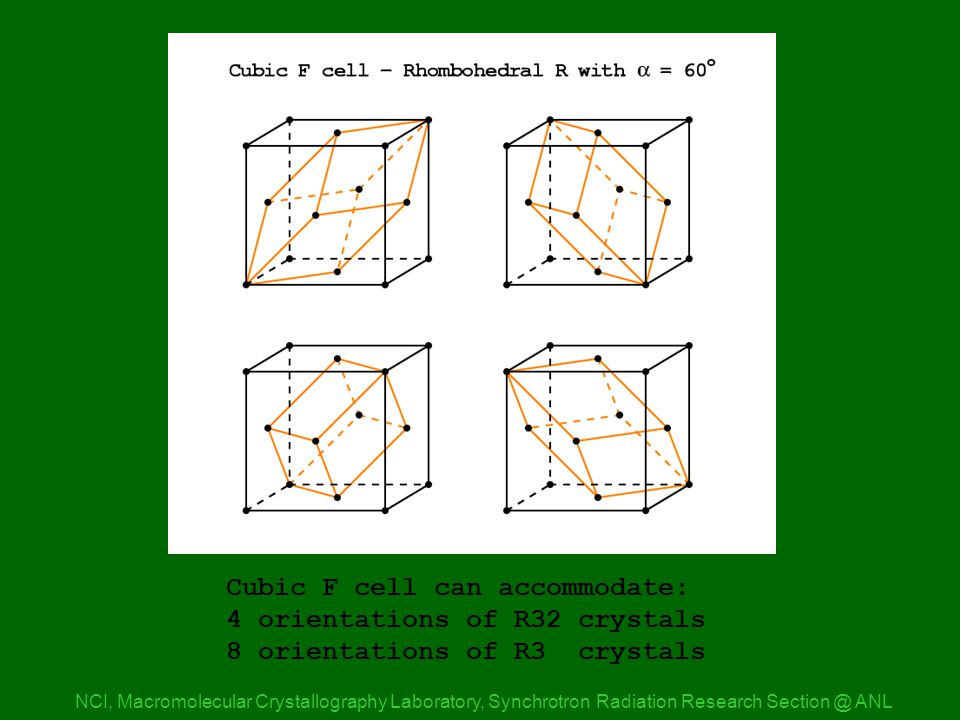F23R NCI, Macromolecular Crystallography Laboratory, Synchrotron Radiation Research ANL Cubic F cell can accommodate: 4 orientations of R32 crystals 8 orientations of R3 crystals