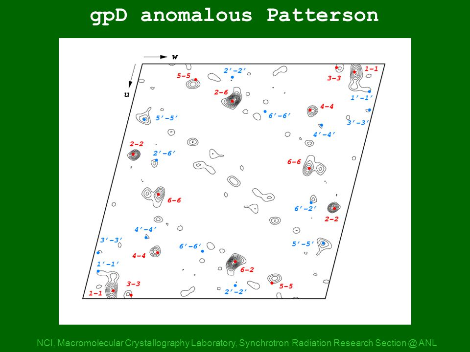 gpD anom Patterson 2 NCI, Macromolecular Crystallography Laboratory, Synchrotron Radiation Research ANL gpD anomalous Patterson