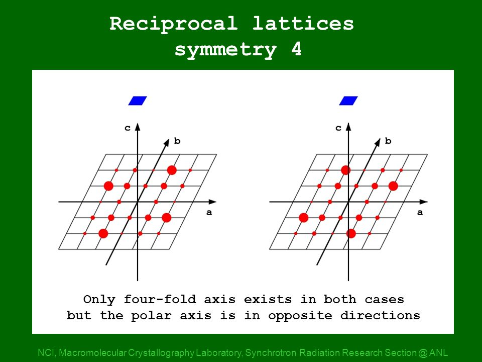 Lattices 4 NCI, Macromolecular Crystallography Laboratory, Synchrotron Radiation Research ANL Reciprocal lattices symmetry 4 Only four-fold axis exists in both cases but the polar axis is in opposite directions