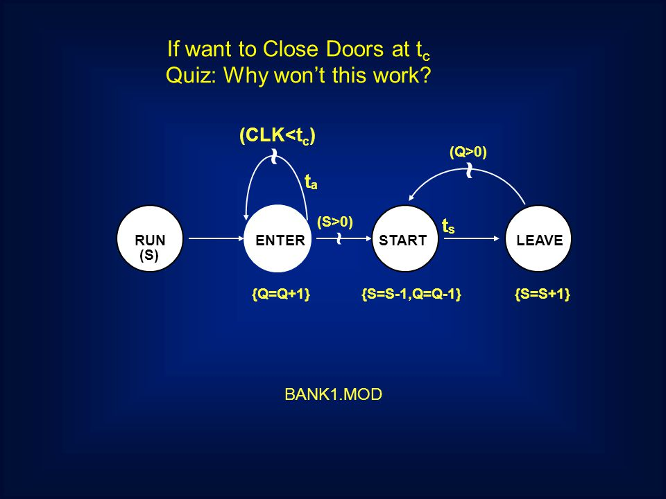 Introduction to event graph models definition the basic building 2 bank1 ccuart Choice Image