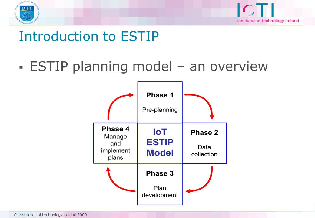 © institutes of technology ireland 2009 Introduction to ESTIP  ESTIP planning model – an overview