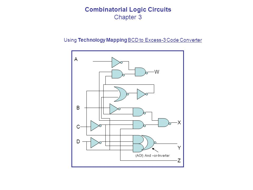 Binatorial Logic Circuit Diagrams Programmable Implementation. 24 Binatorial Logic Circuits Chapter 3 A W B X C D Y Z Using Technology Mapping Bcd To Excess3 Code Converter Aoi And Orinverter. Wiring. Bcd To Excess 3 Logic Diagram Auto Wiring At Eloancard.info