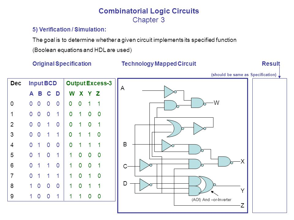 Binatorial Logic Circuit Diagrams Programmable Implementation. Binatorial Logic Circuits Chapter 3 A W B X C D Y Z Using Technology Mapping Bcd To Excess3 Code Converter 25. Wiring. Bcd To Excess 3 Logic Diagram Auto Wiring At Eloancard.info