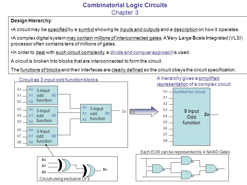 Combinatorial Logic Circuit Diagrams - Programmable Implementation ...