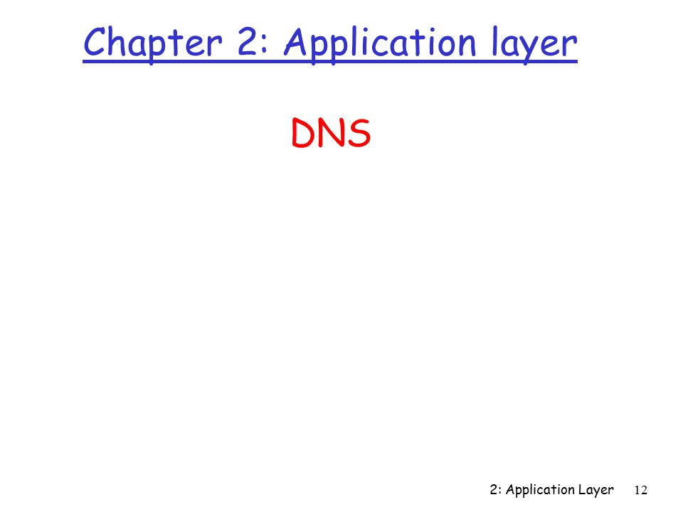 2: Application Layer12 Chapter 2: Application layer DNS