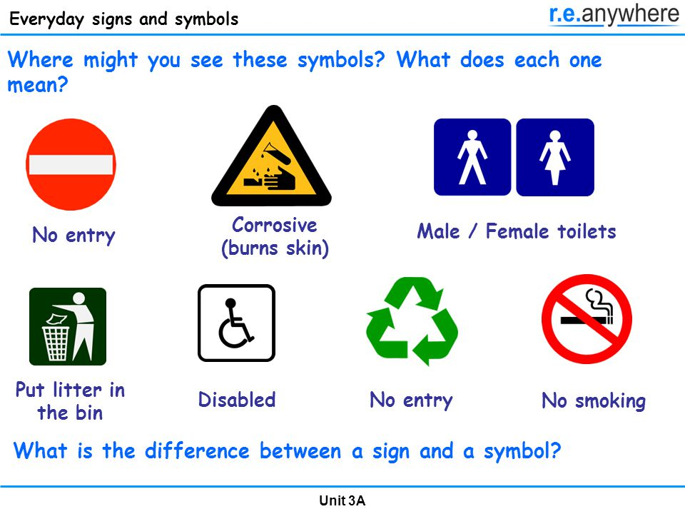 Unit 3a Where Might You See These Signs What Does Each One Mean