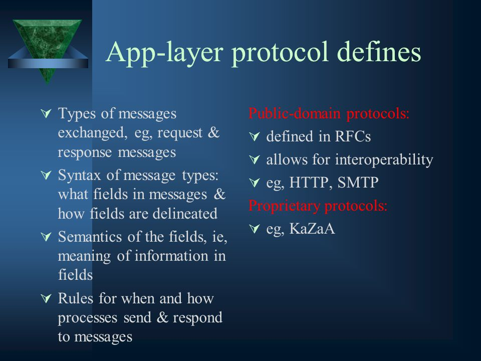App-layer protocol defines  Types of messages exchanged, eg, request & response messages  Syntax of message types: what fields in messages & how fields are delineated  Semantics of the fields, ie, meaning of information in fields  Rules for when and how processes send & respond to messages Public-domain protocols:  defined in RFCs  allows for interoperability  eg, HTTP, SMTP Proprietary protocols:  eg, KaZaA