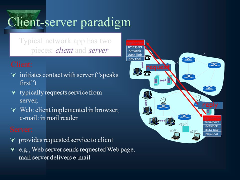 Client-server paradigm Typical network app has two pieces: client and server application transport network data link physical application transport network data link physical Client:  initiates contact with server ( speaks first )  typically requests service from server,  Web: client implemented in browser;   in mail reader request reply Server:  provides requested service to client  e.g., Web server sends requested Web page, mail server delivers
