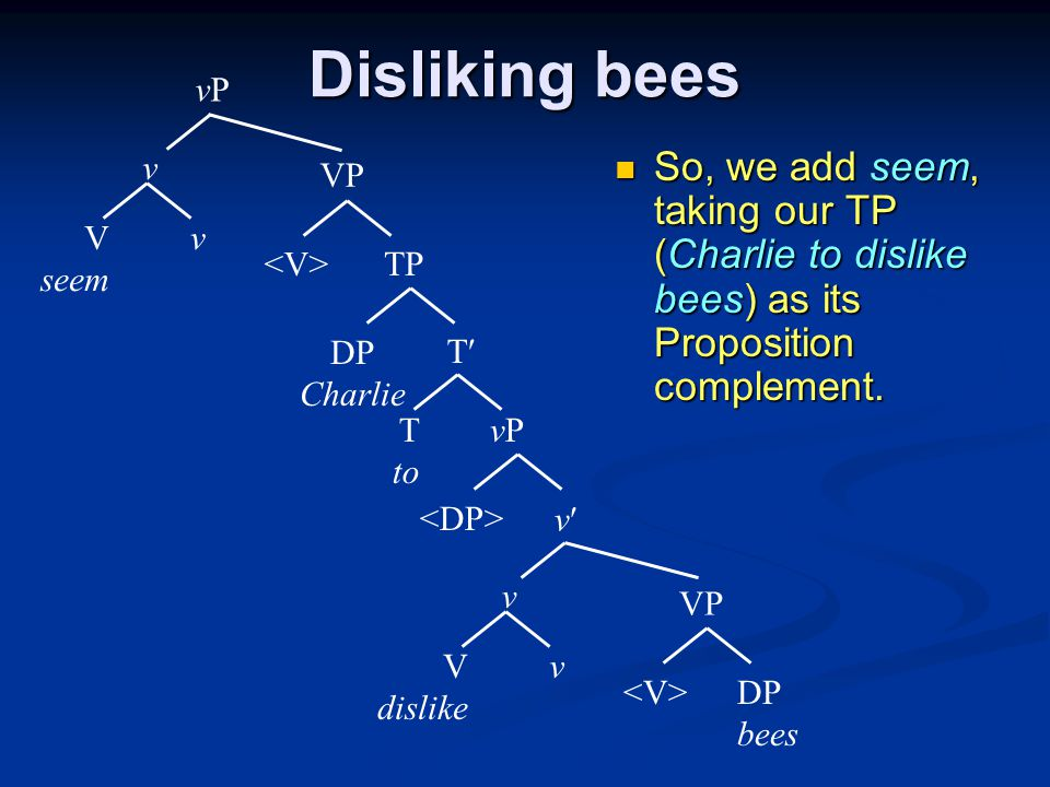 Disliking bees So, we add seem, taking our TP (Charlie to dislike bees) as its Proposition complement.