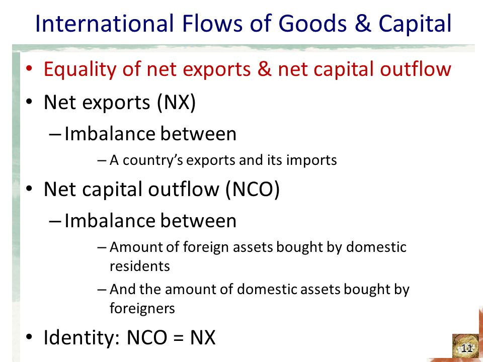 net capital outflow and net exports