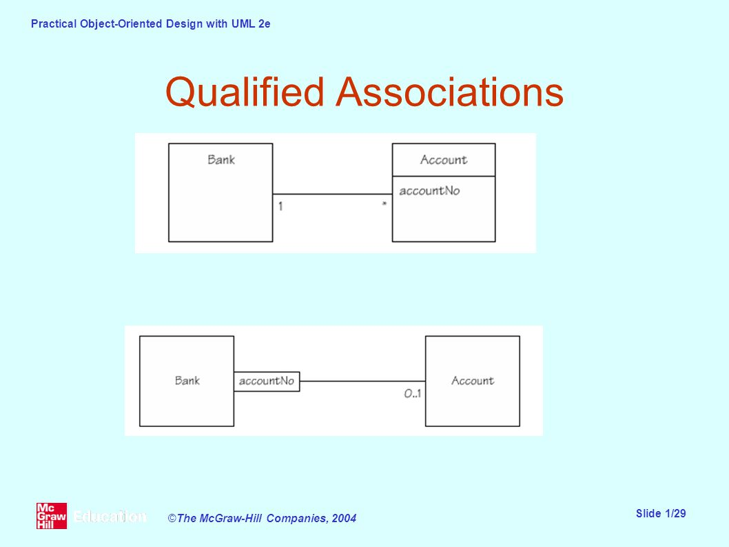 Practical Object-Oriented Design with UML 2e Slide 1/29 ©The McGraw-Hill Companies, 2004 Qualified Associations