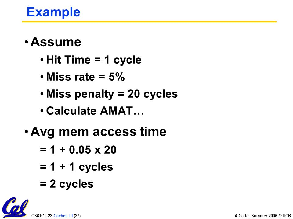 CS61C L22 Caches III (27) A Carle, Summer 2006 © UCB Example Assume Hit Time = 1 cycle Miss rate = 5% Miss penalty = 20 cycles Calculate AMAT… Avg mem access time = x 20 = cycles = 2 cycles