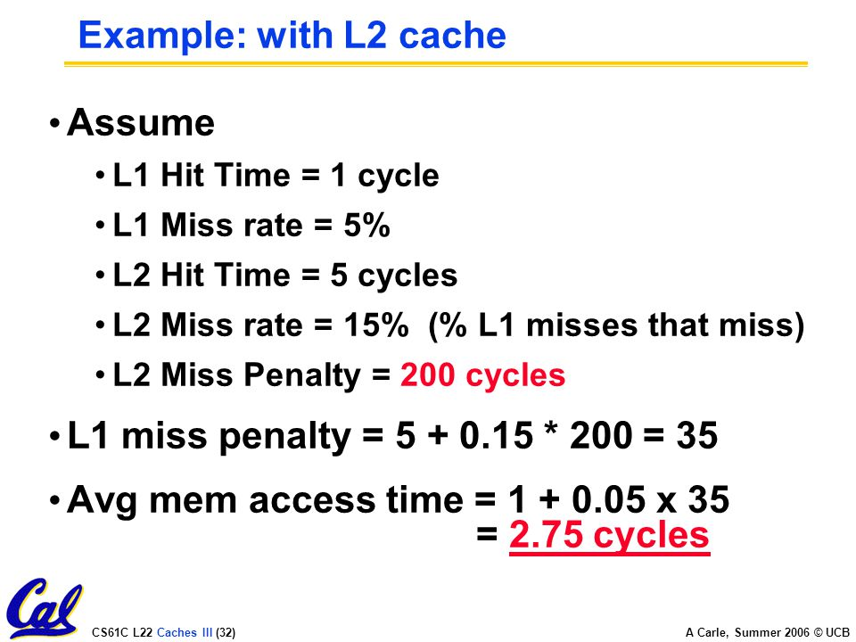 CS61C L22 Caches III (32) A Carle, Summer 2006 © UCB Example: with L2 cache Assume L1 Hit Time = 1 cycle L1 Miss rate = 5% L2 Hit Time = 5 cycles L2 Miss rate = 15% (% L1 misses that miss) L2 Miss Penalty = 200 cycles L1 miss penalty = * 200 = 35 Avg mem access time = x 35 = 2.75 cycles
