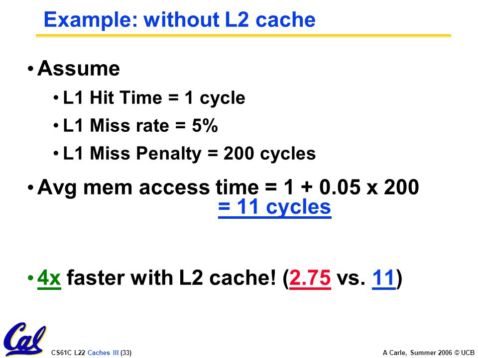 CS61C L22 Caches III (33) A Carle, Summer 2006 © UCB Example: without L2 cache Assume L1 Hit Time = 1 cycle L1 Miss rate = 5% L1 Miss Penalty = 200 cycles Avg mem access time = x 200 = 11 cycles 4x faster with L2 cache.