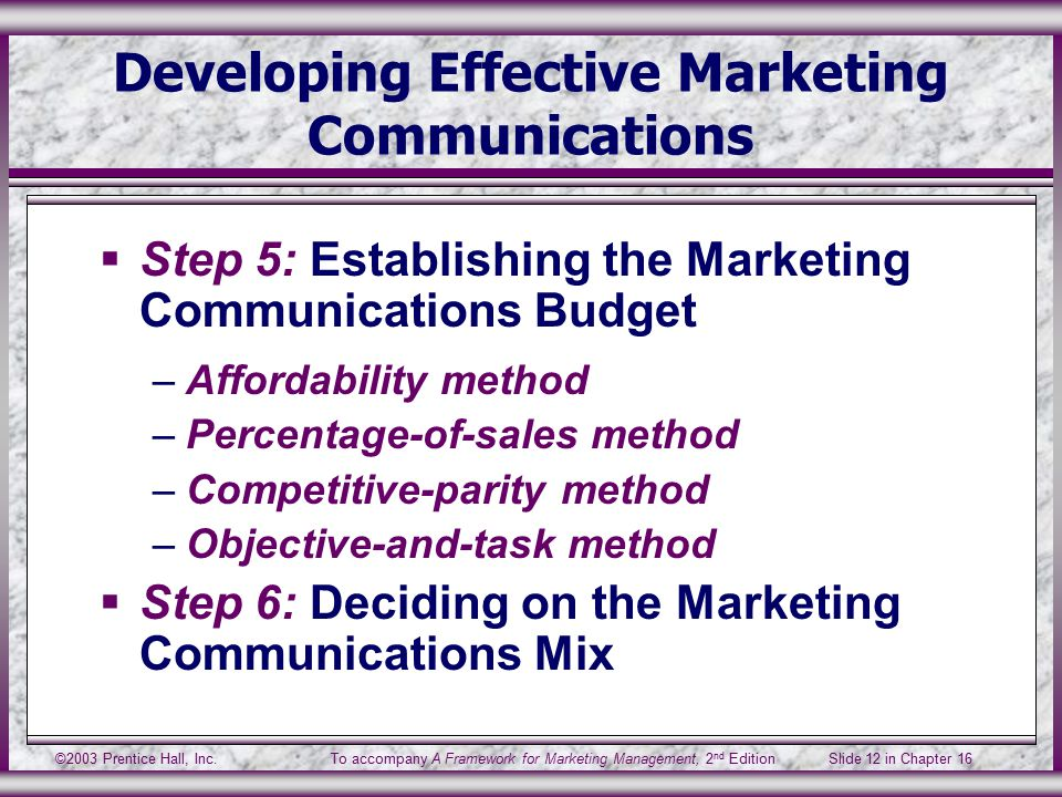 ©2003 Prentice Hall, Inc.To accompany A Framework for Marketing Management, 2 nd Edition Slide 12 in Chapter 16 Developing Effective Marketing Communications  Step 5: Establishing the Marketing Communications Budget –Affordability method –Percentage-of-sales method –Competitive-parity method –Objective-and-task method  Step 6: Deciding on the Marketing Communications Mix