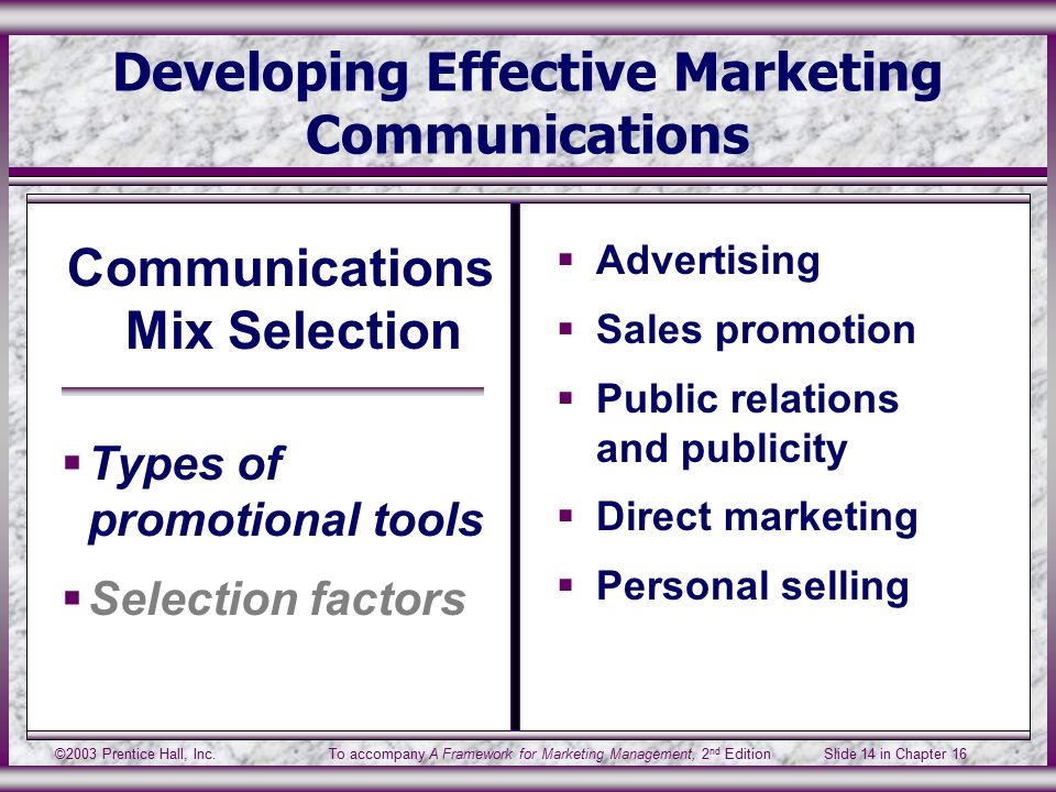 ©2003 Prentice Hall, Inc.To accompany A Framework for Marketing Management, 2 nd Edition Slide 14 in Chapter 16 Developing Effective Marketing Communications Communications Mix Selection  Types of promotional tools  Selection factors  Advertising  Sales promotion  Public relations and publicity  Direct marketing  Personal selling