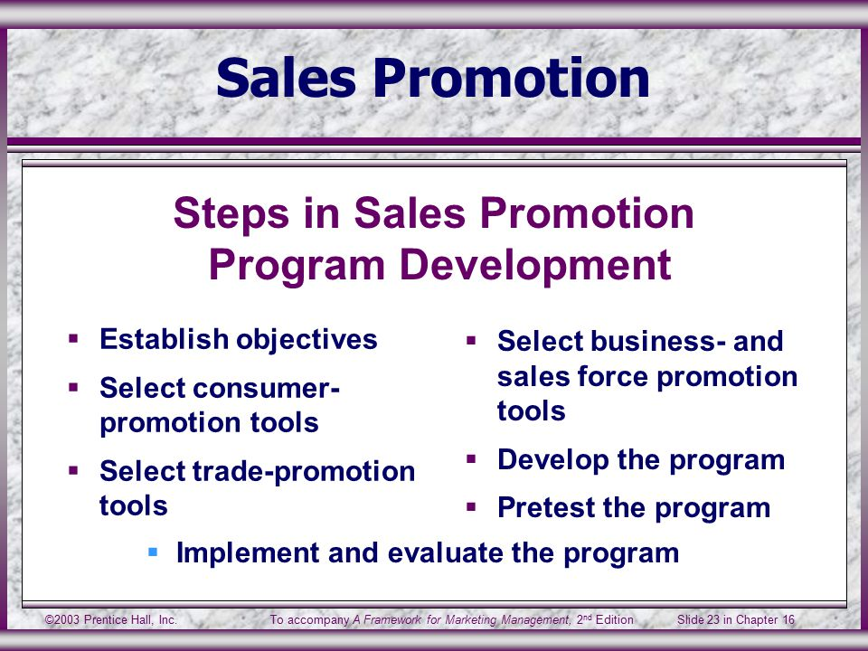 ©2003 Prentice Hall, Inc.To accompany A Framework for Marketing Management, 2 nd Edition Slide 23 in Chapter 16 Sales Promotion  Establish objectives  Select consumer- promotion tools  Select trade-promotion tools  Select business- and sales force promotion tools  Develop the program  Pretest the program Steps in Sales Promotion Program Development  Implement and evaluate the program