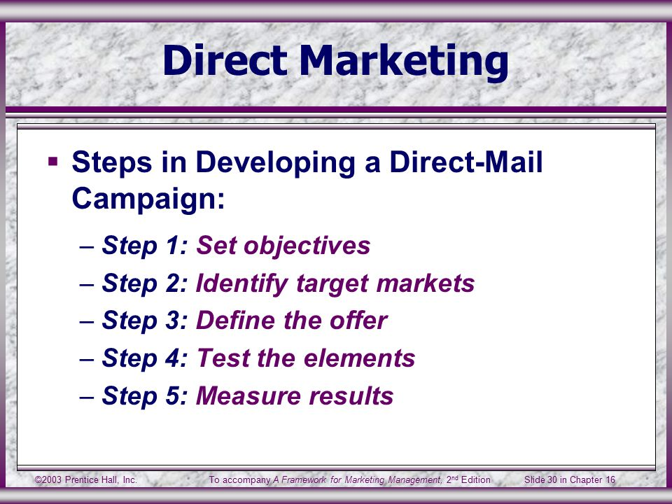 ©2003 Prentice Hall, Inc.To accompany A Framework for Marketing Management, 2 nd Edition Slide 30 in Chapter 16 Direct Marketing  Steps in Developing a Direct-Mail Campaign: –Step 1: Set objectives –Step 2: Identify target markets –Step 3: Define the offer –Step 4: Test the elements –Step 5: Measure results