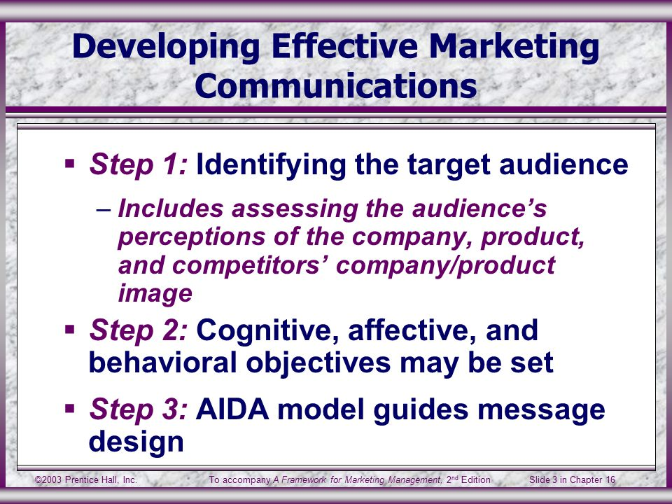 ©2003 Prentice Hall, Inc.To accompany A Framework for Marketing Management, 2 nd Edition Slide 3 in Chapter 16 Developing Effective Marketing Communications  Step 1: Identifying the target audience –Includes assessing the audience's perceptions of the company, product, and competitors' company/product image  Step 2: Cognitive, affective, and behavioral objectives may be set  Step 3: AIDA model guides message design
