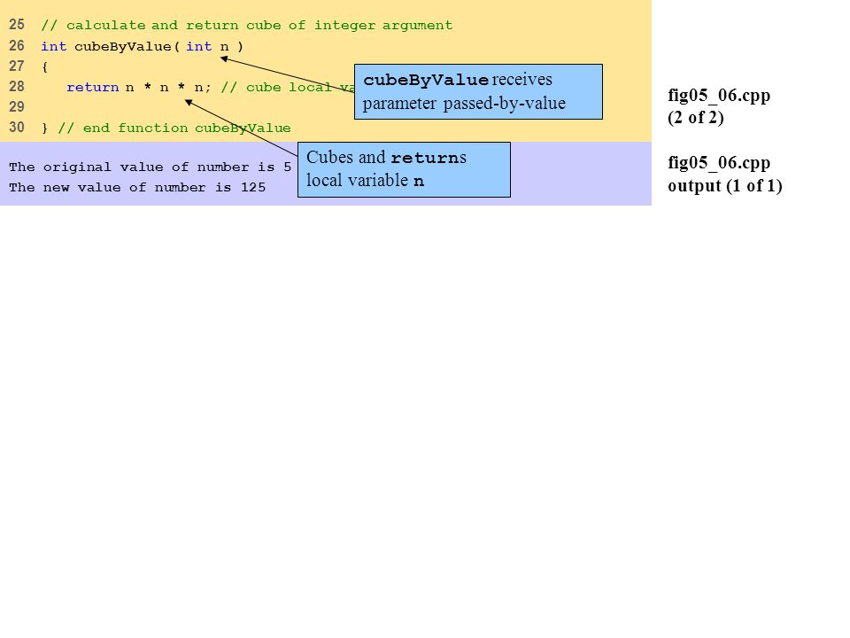 fig05_06.cpp (2 of 2) fig05_06.cpp output (1 of 1) 25 // calculate and return cube of integer argument 26 int cubeByValue( int n ) 27 { 28 return n * n * n; // cube local variable n and return result } // end function cubeByValue The original value of number is 5 The new value of number is 125 cubeByValue receives parameter passed-by-value Cubes and return s local variable n