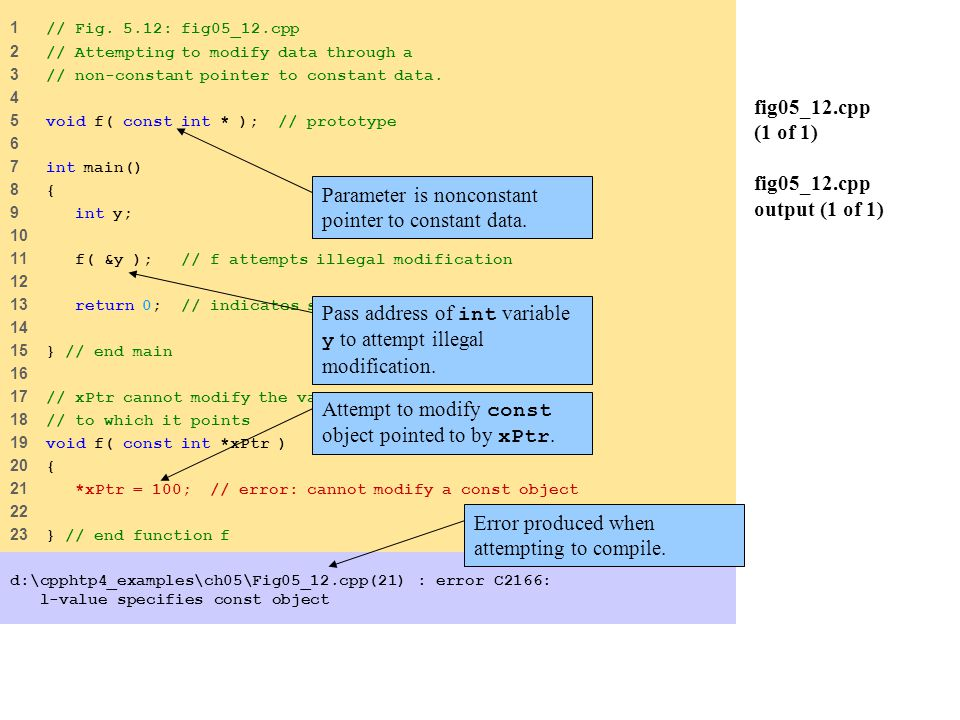 fig05_12.cpp (1 of 1) fig05_12.cpp output (1 of 1) 1 // Fig.