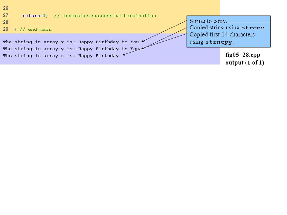 fig05_28.cpp (2 of 2) fig05_28.cpp output (1 of 1) return 0; // indicates successful termination } // end main The string in array x is: Happy Birthday to You The string in array y is: Happy Birthday to You The string in array z is: Happy Birthday String to copy.