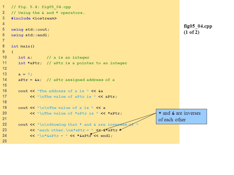 fig05_04.cpp (1 of 2) 1 // Fig. 5.4: fig05_04.cpp 2 // Using the & and * operators.