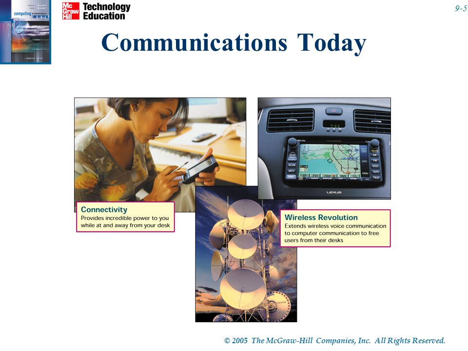 © 2005 The McGraw-Hill Companies, Inc. All Rights Reserved. 9-5 Communications Today