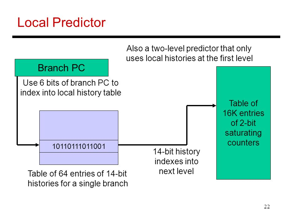 22 Local Predictor Branch PC Table of 16K entries of 2-bit saturating counters Table of 64 entries of 14-bit histories for a single branch Use 6 bits of branch PC to index into local history table 14-bit history indexes into next level Also a two-level predictor that only uses local histories at the first level