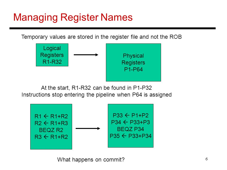 6 Managing Register Names Logical Registers R1-R32 Physical Registers P1-P64 R1  R1+R2 R2  R1+R3 BEQZ R2 R3  R1+R2 P33  P1+P2 P34  P33+P3 BEQZ P34 P35  P33+P34 At the start, R1-R32 can be found in P1-P32 Instructions stop entering the pipeline when P64 is assigned What happens on commit.