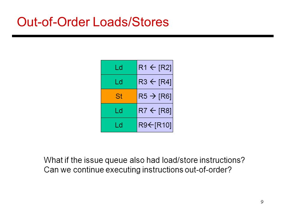 9 Out-of-Order Loads/Stores LdR1  [R2] Ld St Ld What if the issue queue also had load/store instructions.