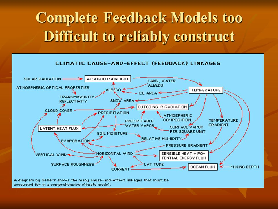 Complete Feedback Models too Difficult to reliably construct